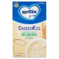 Chiccoris Mellin