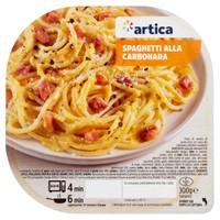 Spaghetti Alla Carbonara Artica