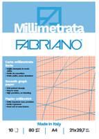 Carta Millimetrata Liscia A 4 Gr . 80