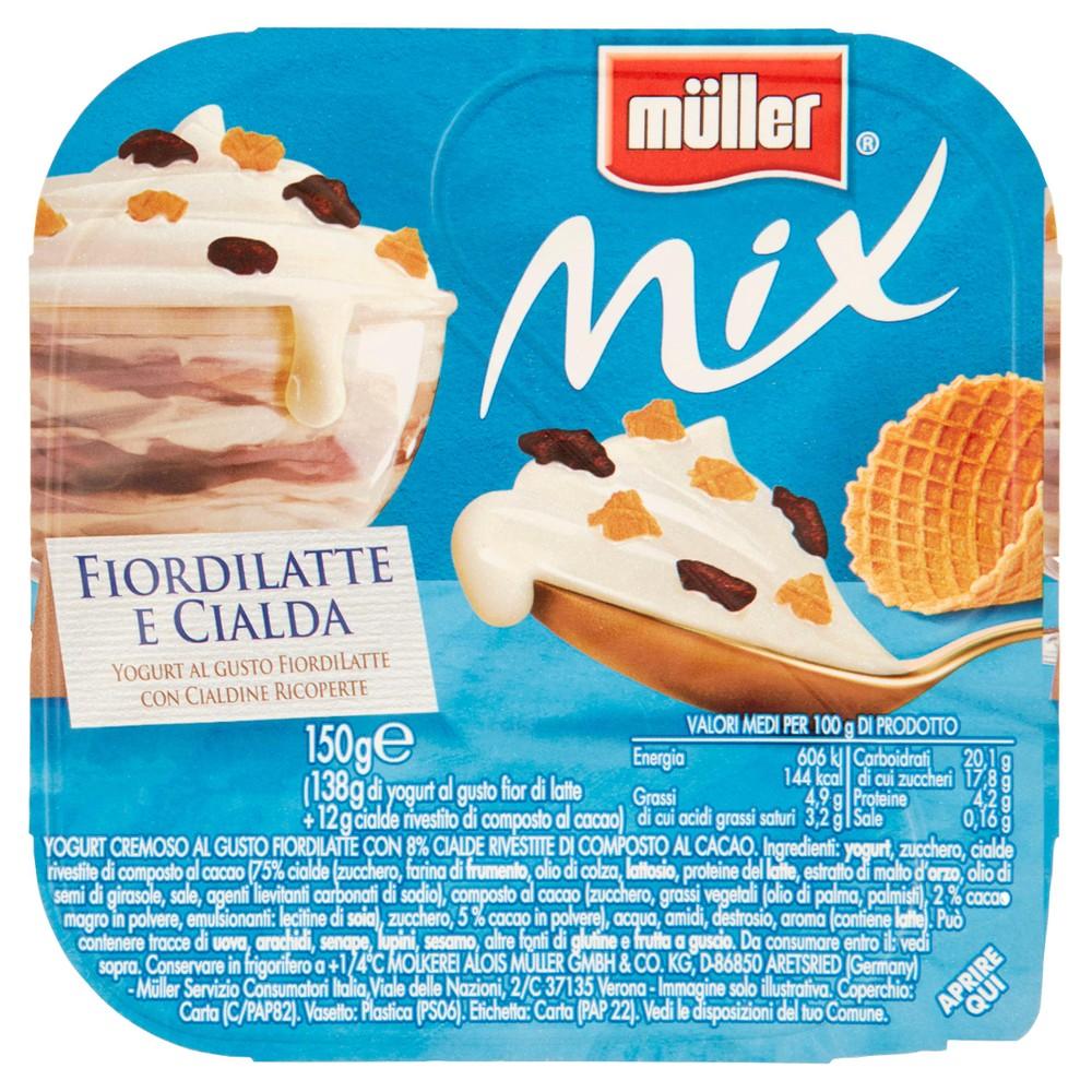 MULLER MIX CONO PA/CIO